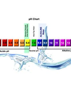 Easy pH